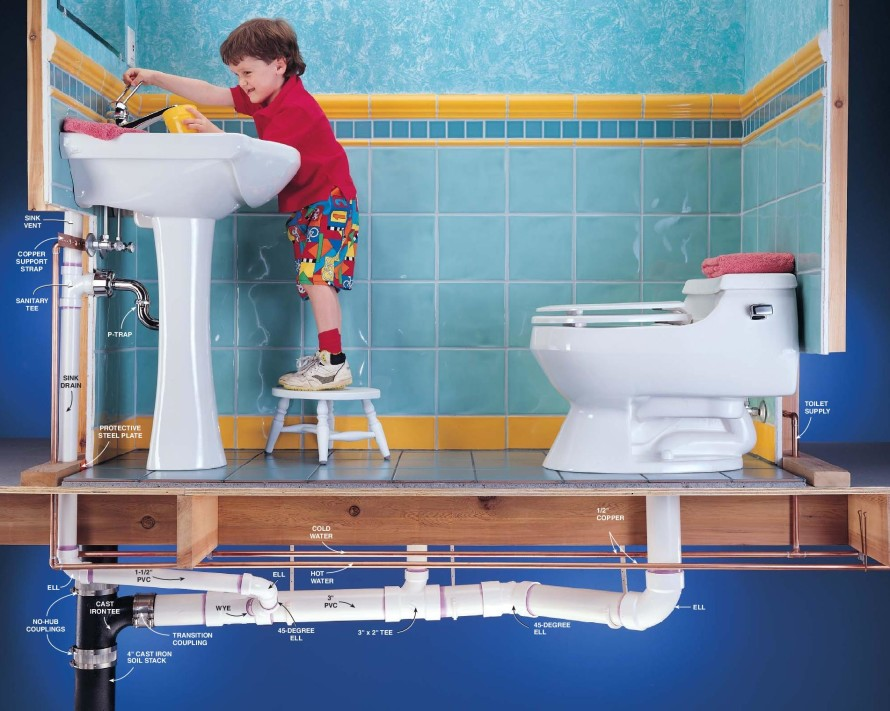 Plumbing-stock